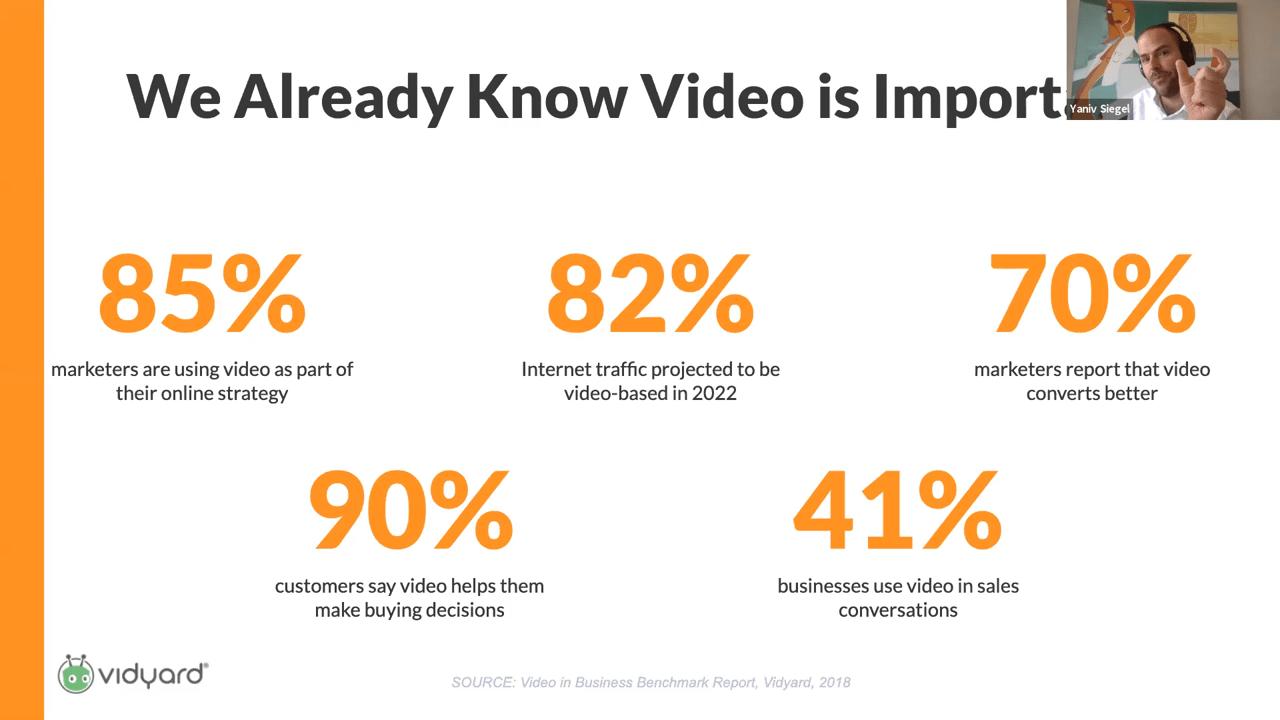 Actuado x Vidyard Webinar - video in B2B statistics