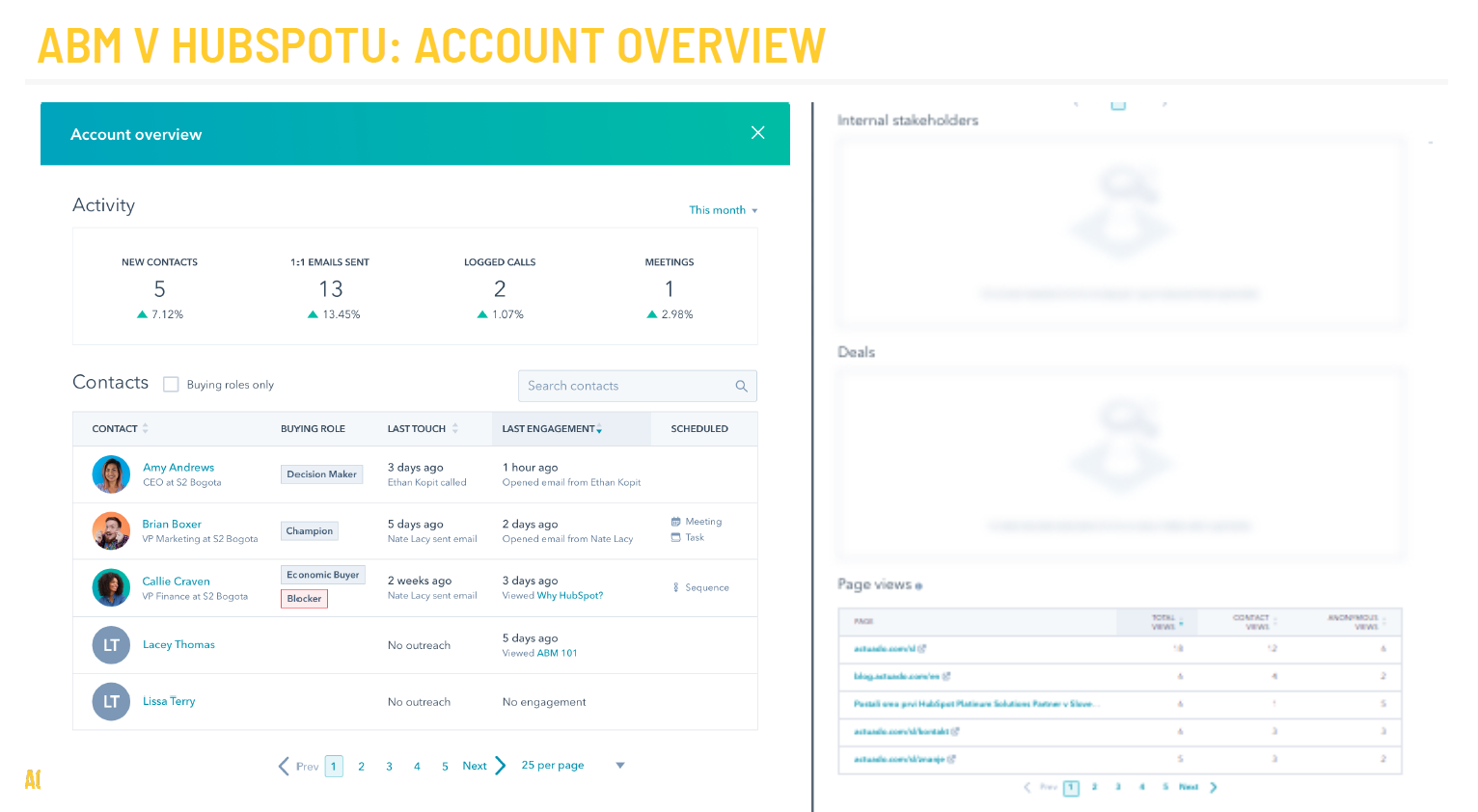 ABM v HubSpotu: account overview