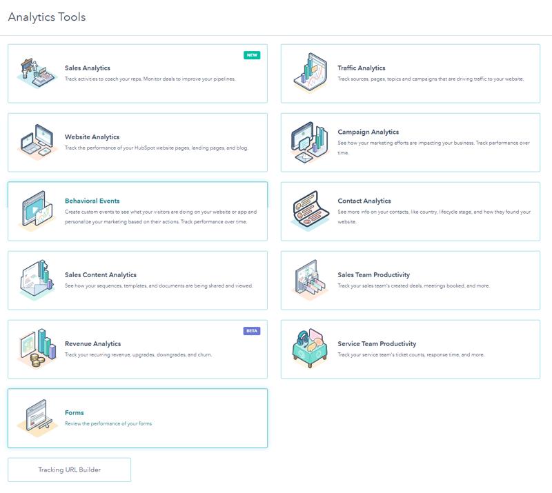 Vsi Analytics Tools, ki so v HubSpotu na voljo oktobra 2020