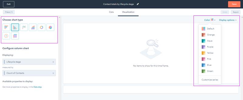 Različne možnosti vizualizacije HubSpot poročil