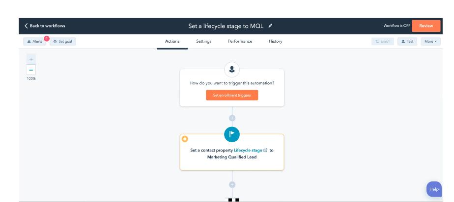 HubSpot workflow example
